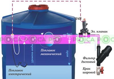 Клапан поплавковый 1 дюйм усиленный